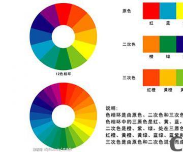 颜色搭配在设计中的技巧